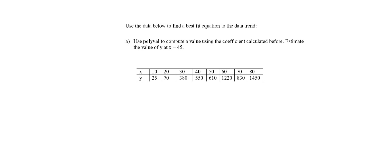 Use the data below to find a best fit equation to