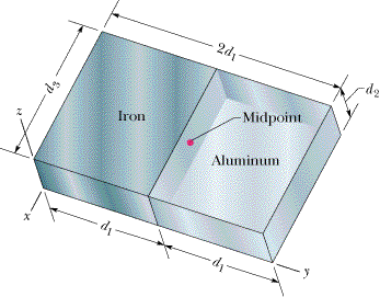 The figure below shows a composite slab with dimen