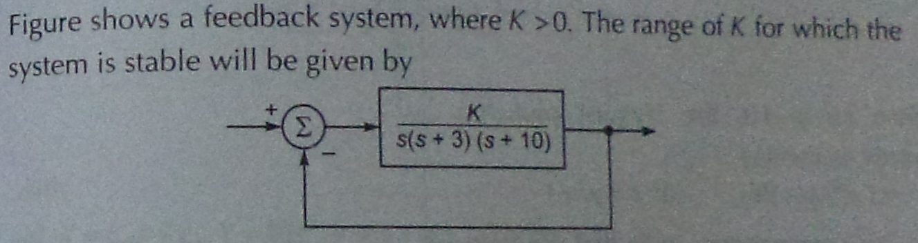 Figure shows a feedback system, where K >0. The ra