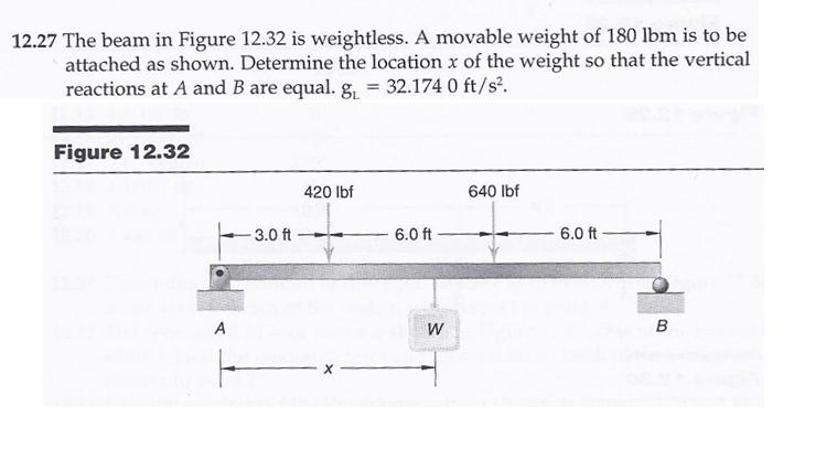 The beam in Figure 12.32 is weightless. A movable