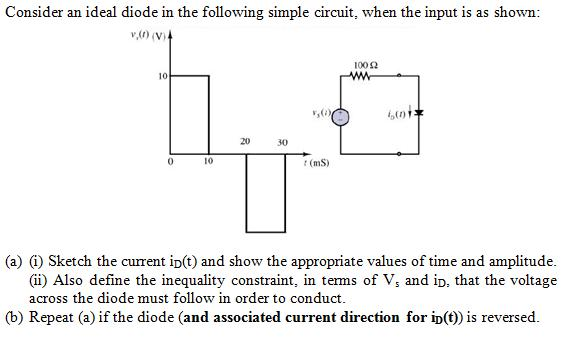 Consider an ideal diode in the following simple ci