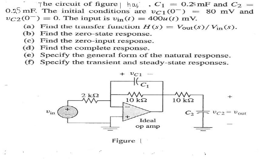 The circuit of figure has, C1 = 0.25mF and C2 = 0.