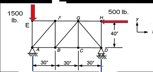 Please help me find inertial loads in members BC B
