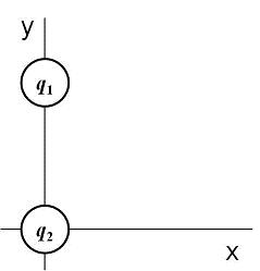 Two positive point charges are arranged as shown b