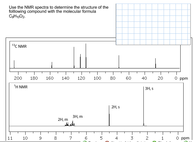 Use the NMR spectra to determine the structure of