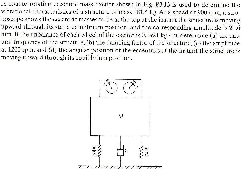 A counterrotating eccentric mass exciter shown in