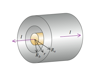 Image for 3 the cylinder of radius r=05 m has a mass of 200 kg and is supported by three 13 m long cables