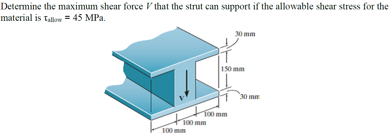 Determine the maximum shear force V that the strut