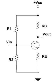 In swamped common-emitter BJT amplifier, as shown