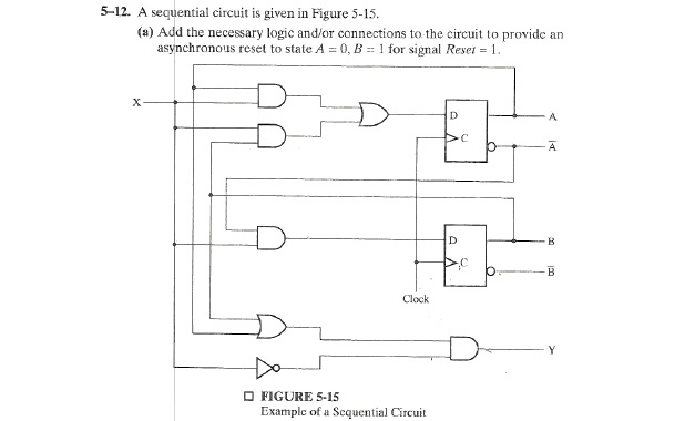 A sequential circuit is given in Figure 5-1.5. Ad