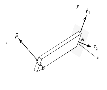 A beam AB has a rectangular cross-section, where p