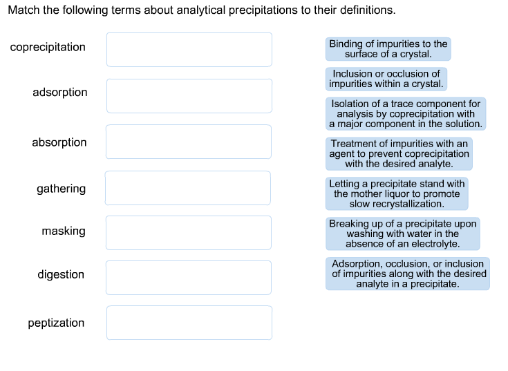 Match the following terms about analytical precipi