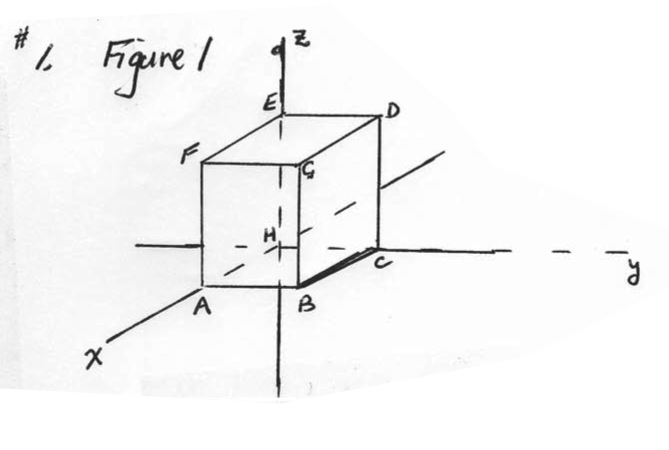 The cube in Figure 1, has edge 16.0 cm and is in a