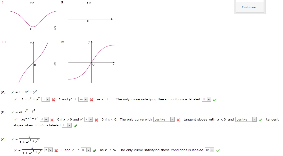 x2 y2 r2 how to find x and y