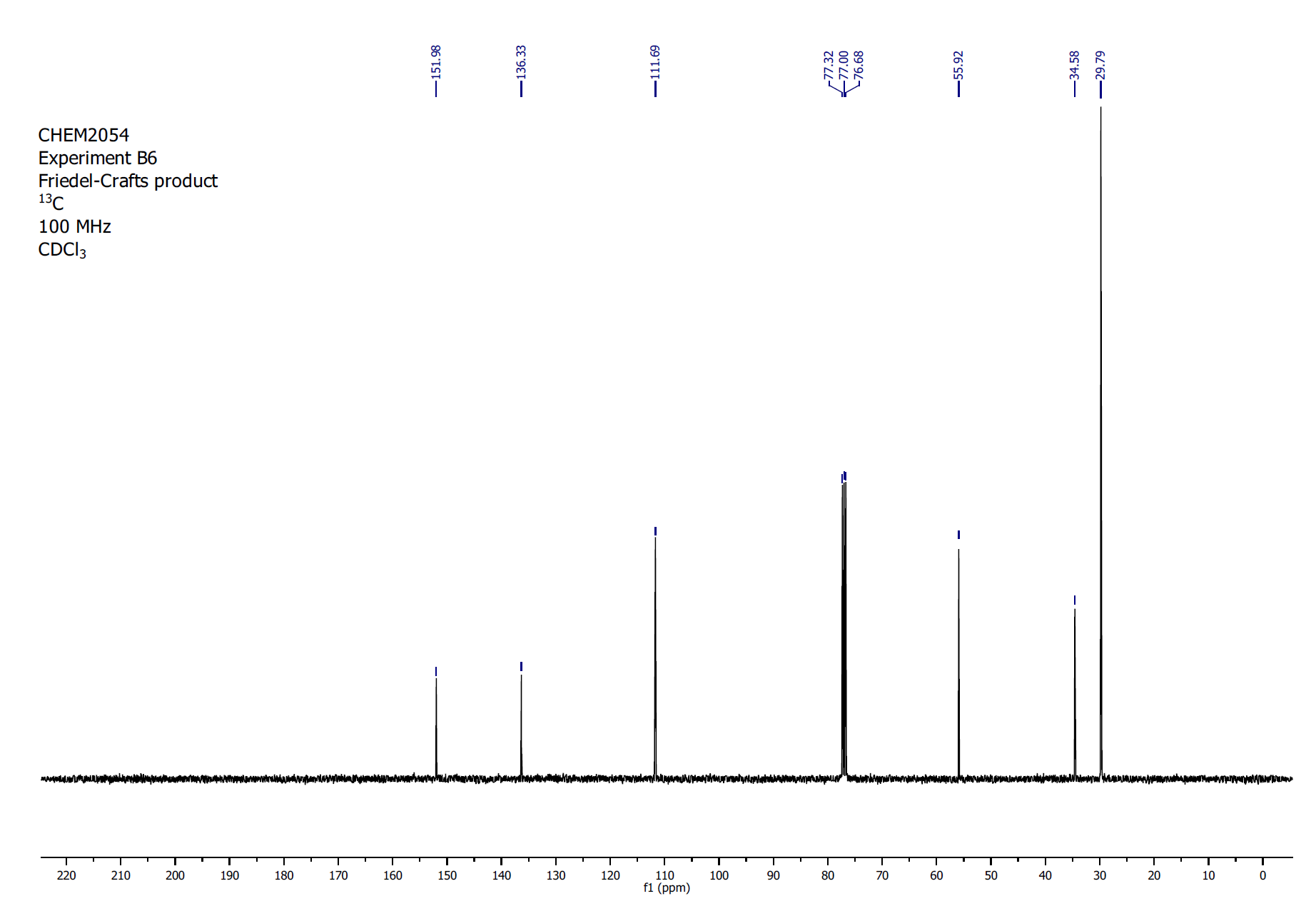 Summarise and assign the 1h and c13 nmr spectrum o for 13 c nmr shifts table