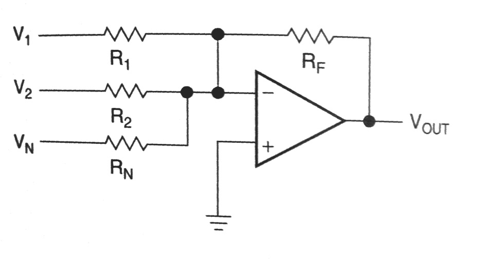 For Figure The adder circuit on with V1 = 5Vrms, V