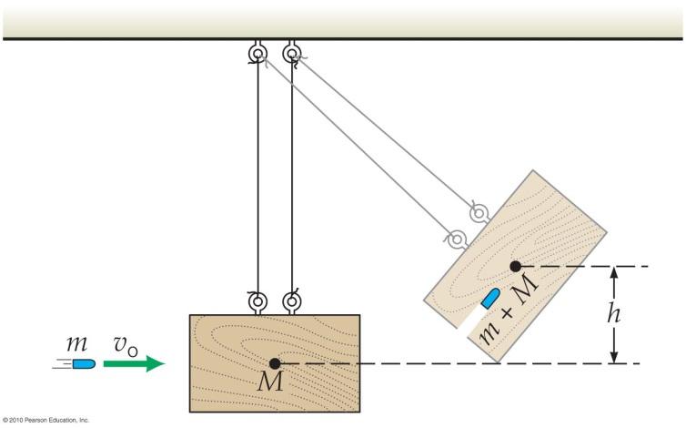 how to make a pendulum physics