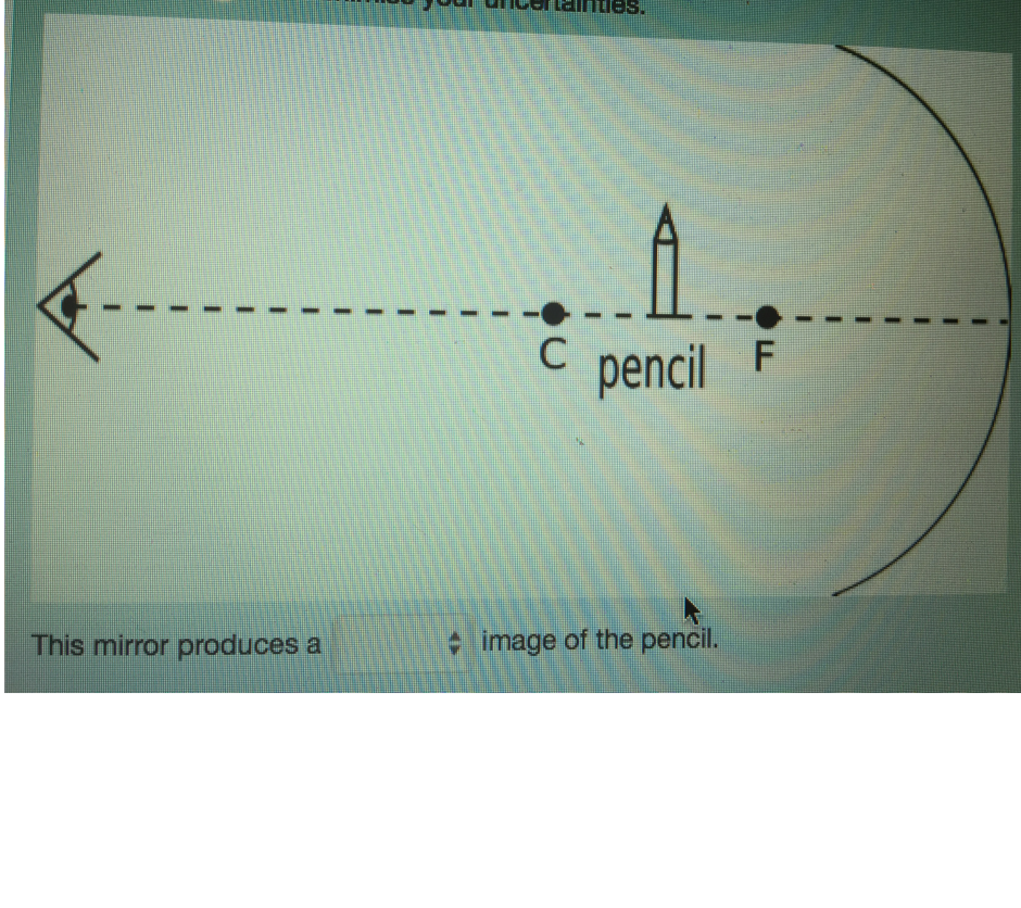 Solved use the pencil and mirror in the diagram below to for Mirror questions