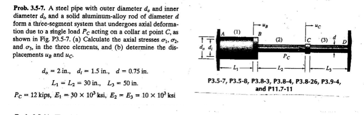 A steel pipe with ohter diameter d_0=2in and inner