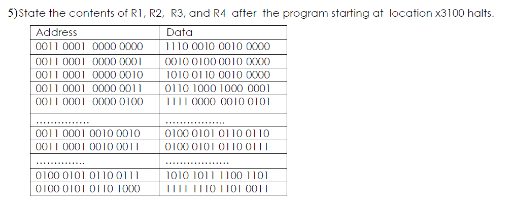 State the contents of R1, R2, R3, a n d R4 after t