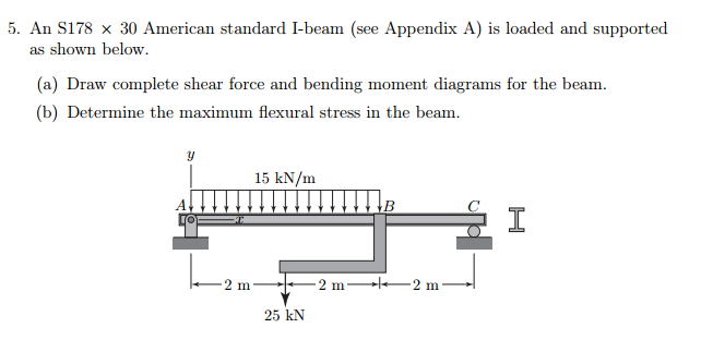 An S178 times 30 American standard I-beam (see App