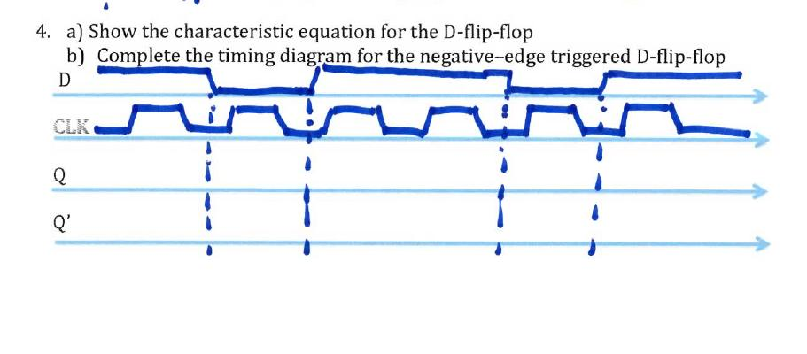 Show the characteristic equation for the D-flip-fl