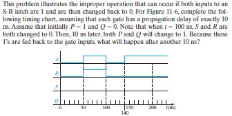 This problem illustrates the improper operation th