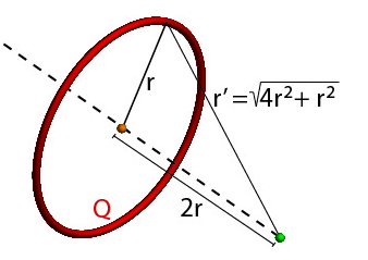A ring of radius r = 86.0cm has a total charge of