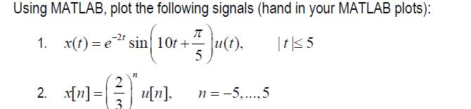 Using MATLAB, plot the following signals (hand in