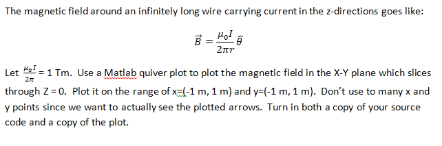 The magnetic field around an infinitely long wire