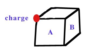A point charge q = 6.00×10^-6 C is placed at one c