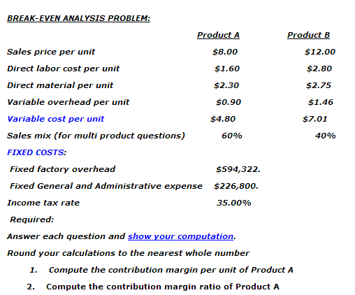 compute the contribution margin per unit of produc