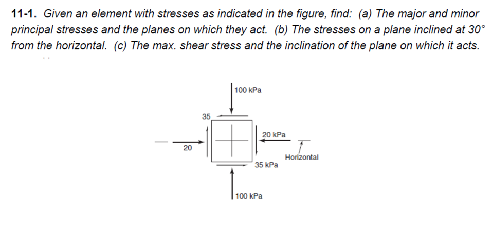 Given an element with stresses as indicated in the