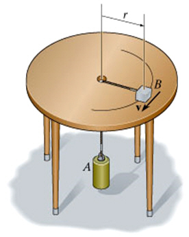 The 2-kg block B and 15-kg cylinder A are connecte