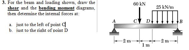 For the beam and loading shown, draw the shear and