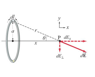 A thin, ring-shaped object of radius holds a total
