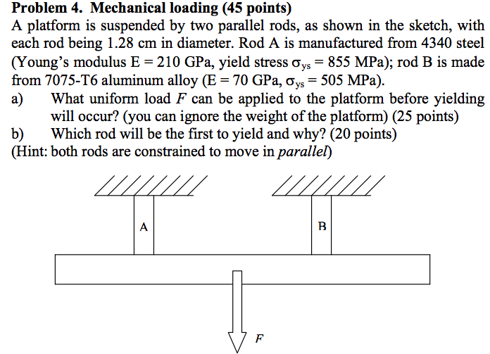 A platform is suspended by two parallel rods, as s