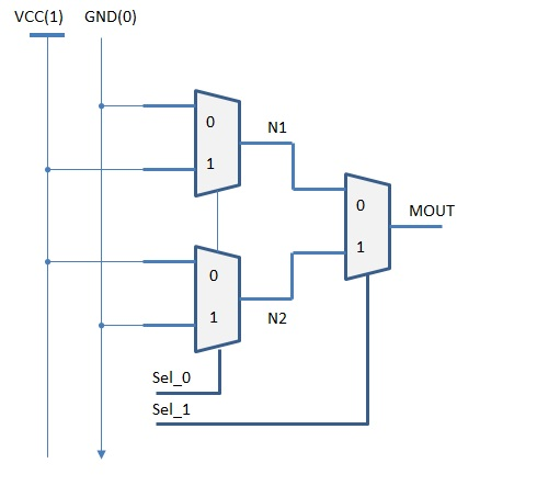 Solved 1 the circuit below shows a 4 1 mux constructed f for Circuit multiplexeur