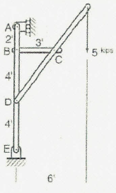 Determine the horizontal and vertical components o