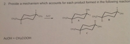 Provide a mechanism which accounts for each produc