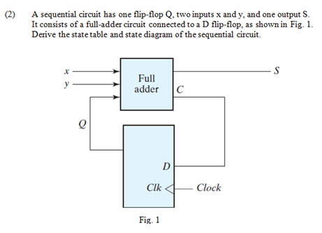state diagram of d flip flop state image wiring a sequential circuit has one flip flop q two inpu chegg com on state diagram of