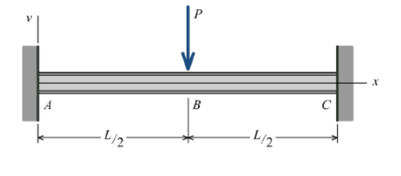 A beam is loaded and supported as shown. Use the d