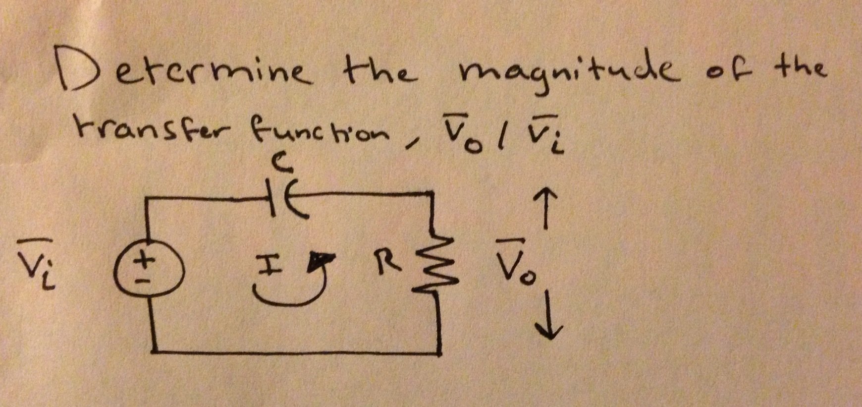 Determine the magnitude of the transfer function ,