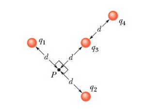 In the figure the four particles are fixed in plac