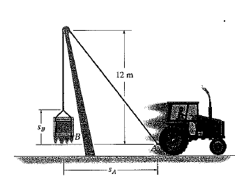The tractor is used to lift the 150kg load B with