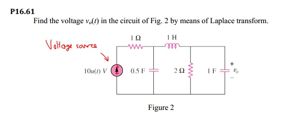 Find the voltage v0(t) in the circuit of Fig. 2 by
