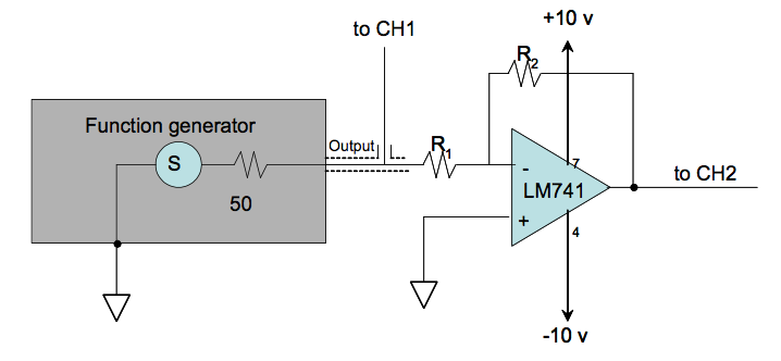 Consider the op amp circuit in figure 5. What is t