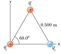 Three charges are at the corners of an equilateral