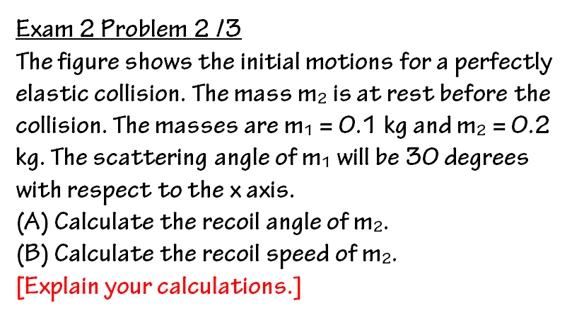 Exam 2 Problem 2 /3 The figure shows the initial