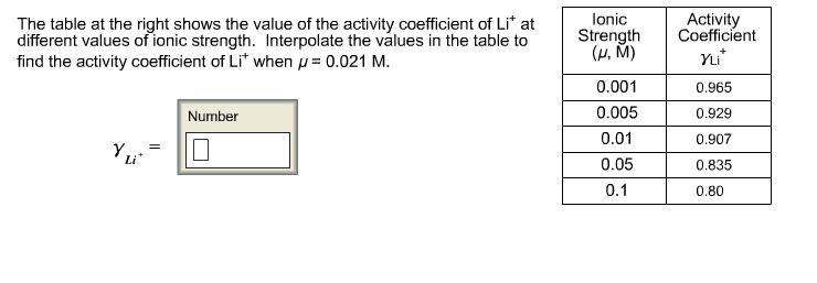 The table at the right shows the value of the acti